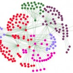 Los nuevos valores de la amistad en Social Media